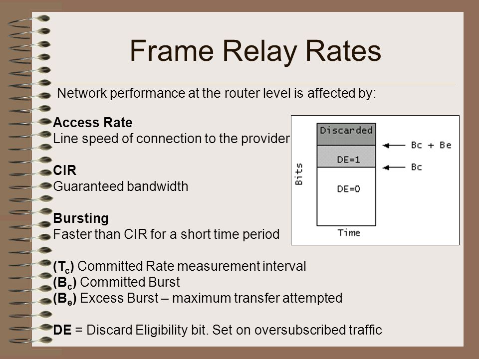 Frame Relay CCNA4 Chapter ppt video online download