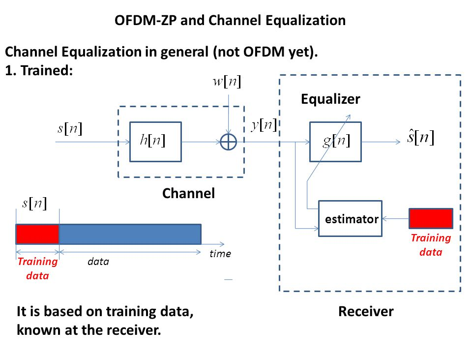 """Different """"Flavors"""" of OFDM - ppt video online download"""