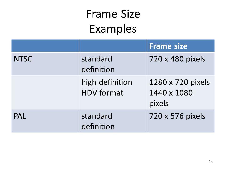 Pal Frame Size Frame Design Amp Reviews