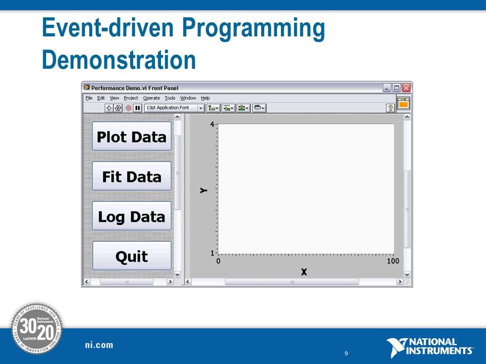 event driven program key features p1 Event-driven programming is a concurrency model for handling io bound process (like user input in your example) so, really, both processes you've described are event-driven.