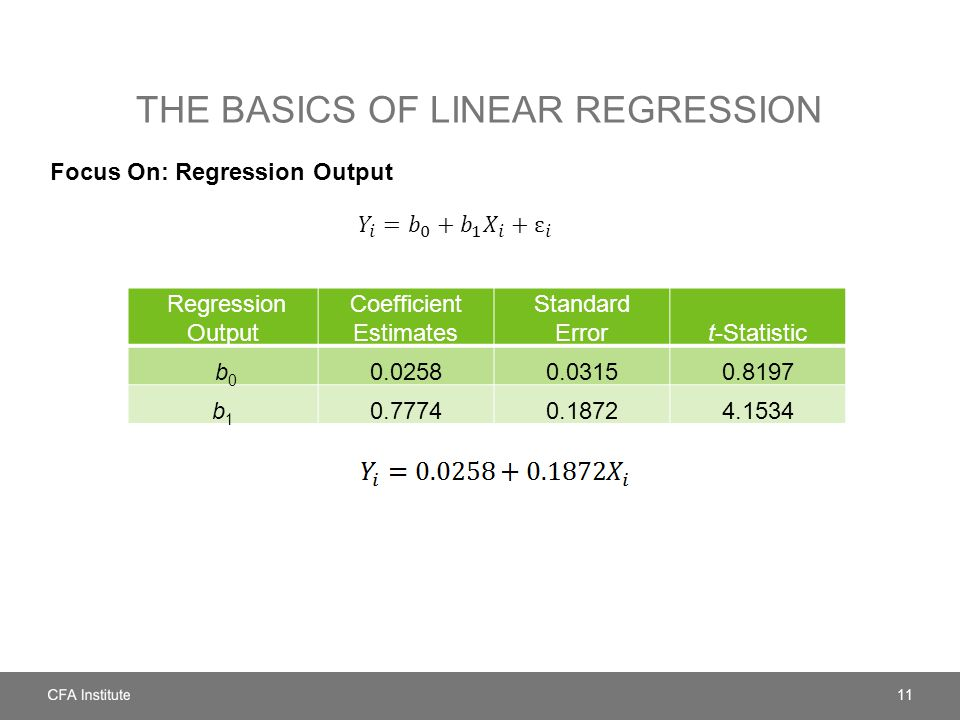 The Basics of Linear regression