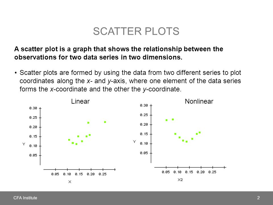 Scatter plots A scatter plot is a graph that shows the relationship between the observations for two data series in two dimensions.