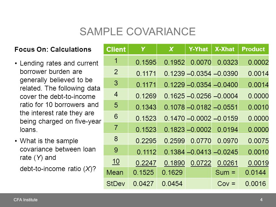 Sample covariance Focus On: Calculations Client