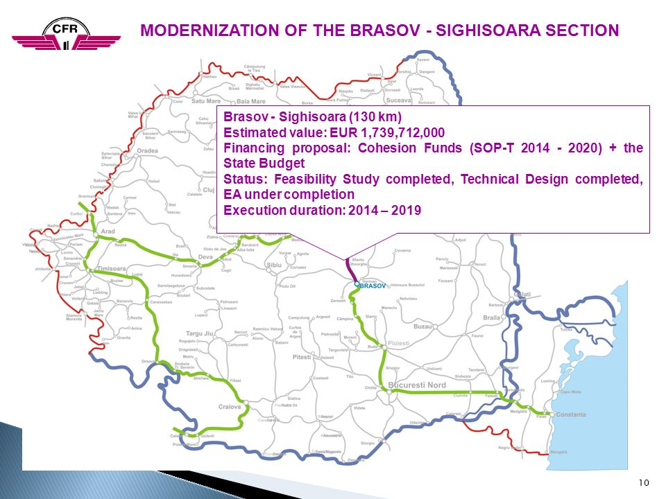 MODERNIZATION OF THE BRASOV - SIGHISOARA SECTION