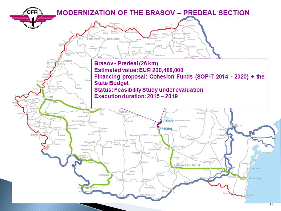 MODERNIZATION OF THE BRASOV – PREDEAL SECTION