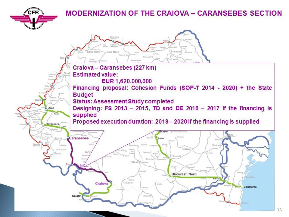 MODERNIZATION OF THE CRAIOVA – CARANSEBES SECTION