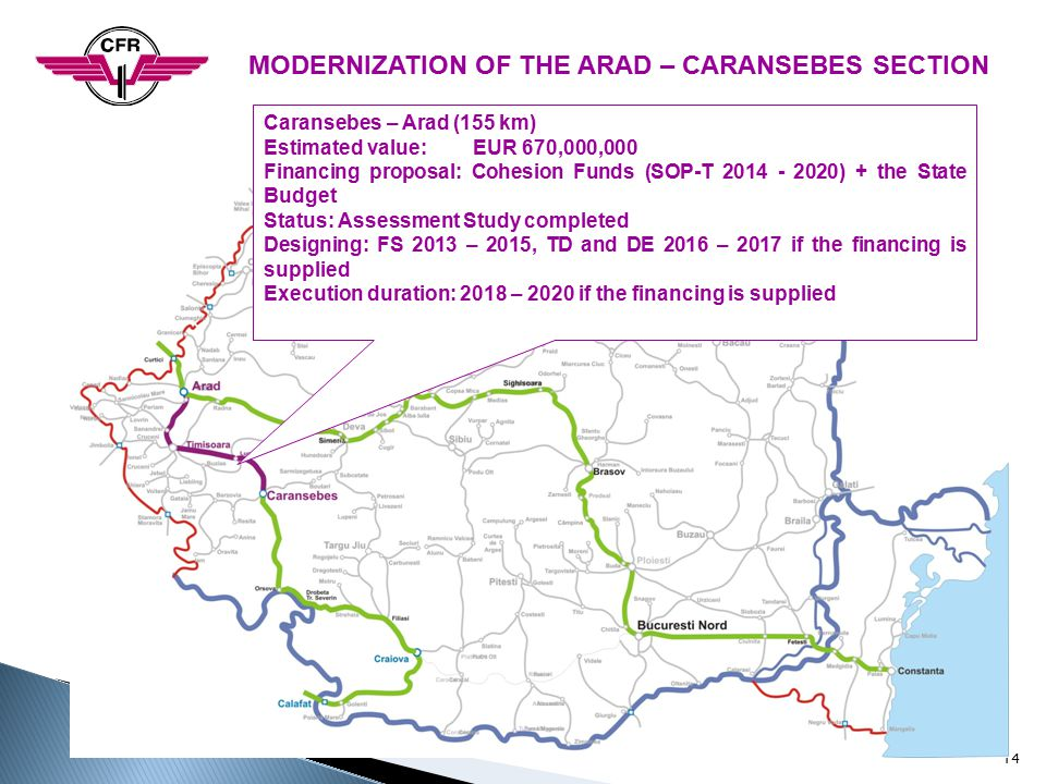 MODERNIZATION OF THE ARAD – CARANSEBES SECTION