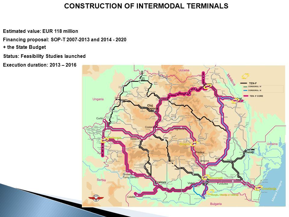 CONSTRUCTION OF INTERMODAL TERMINALS