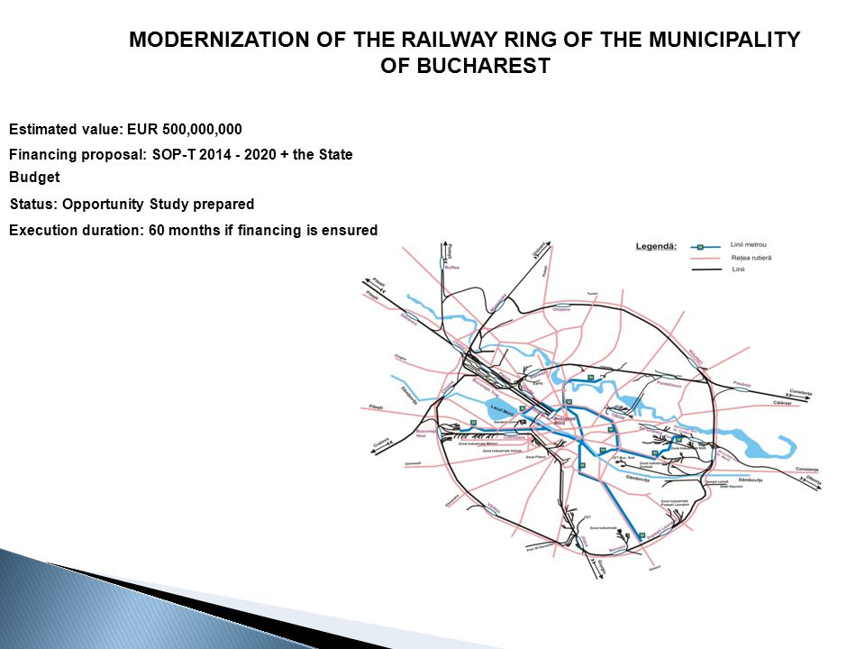 MODERNIZATION OF THE RAILWAY RING OF THE MUNICIPALITY OF BUCHAREST