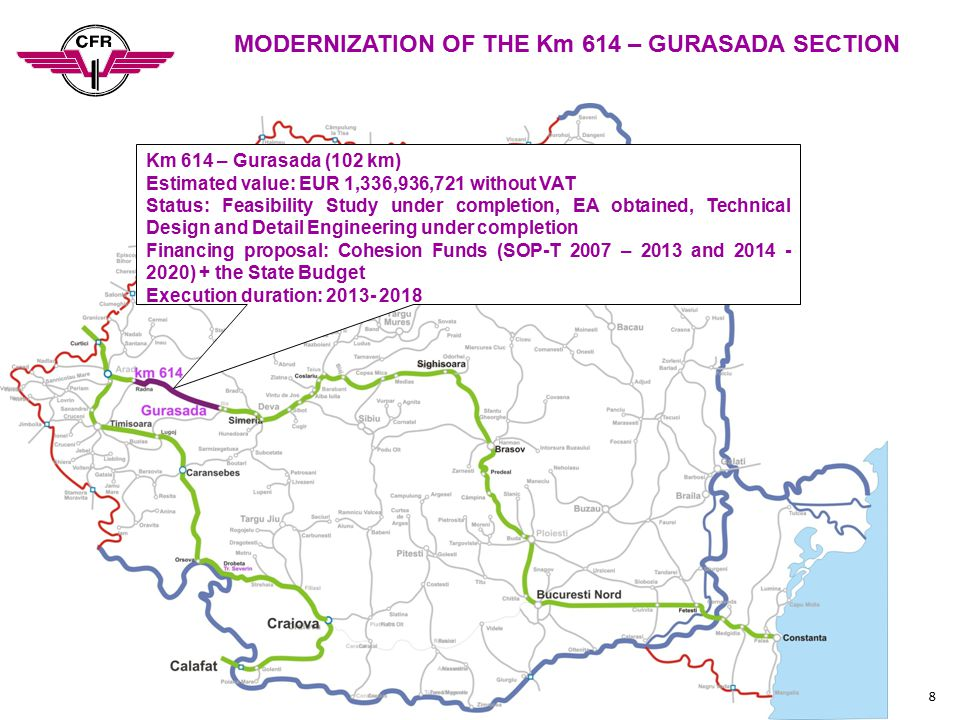 MODERNIZATION OF THE Km 614 – GURASADA SECTION