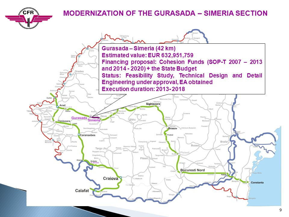 MODERNIZATION OF THE GURASADA – SIMERIA SECTION