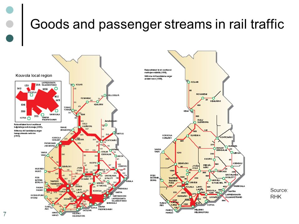 Goods and passenger streams in rail traffic