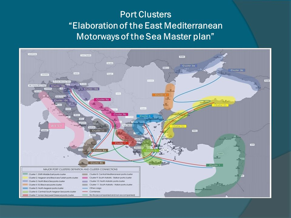 Port Clusters Elaboration of the East Mediterranean