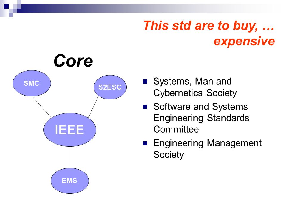 Core This std are to buy, … expensive IEEE