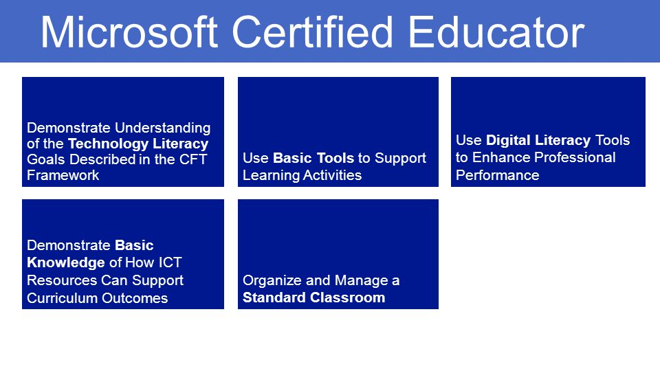 Microsoft Certified Educator (MCE) - ppt video online download