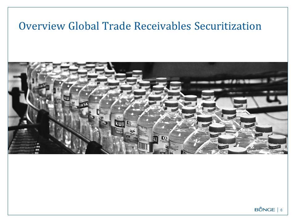 Global Trade Receivables Securitization - ppt video online download