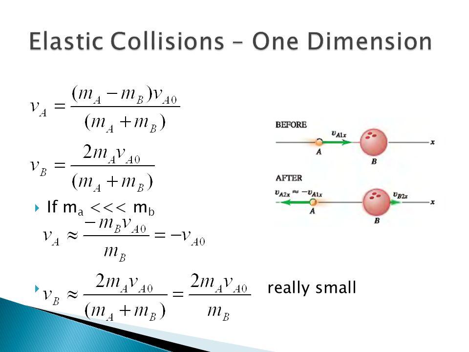 Linear Momentum Vectors Again Ppt Video Online Download