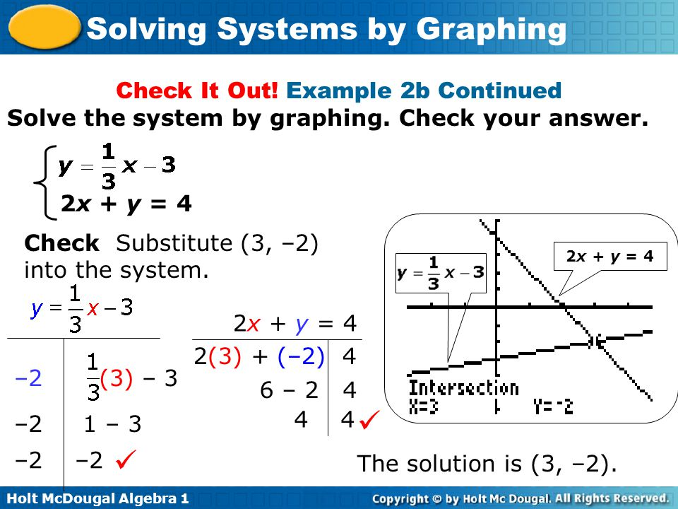 Solving Systems By Graphing Ppt Video Online Download