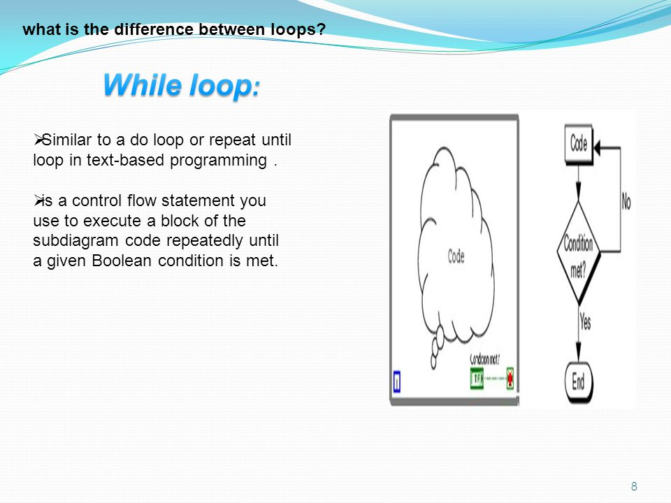 Loops in LabVIEW (while,for and case) - ppt video online