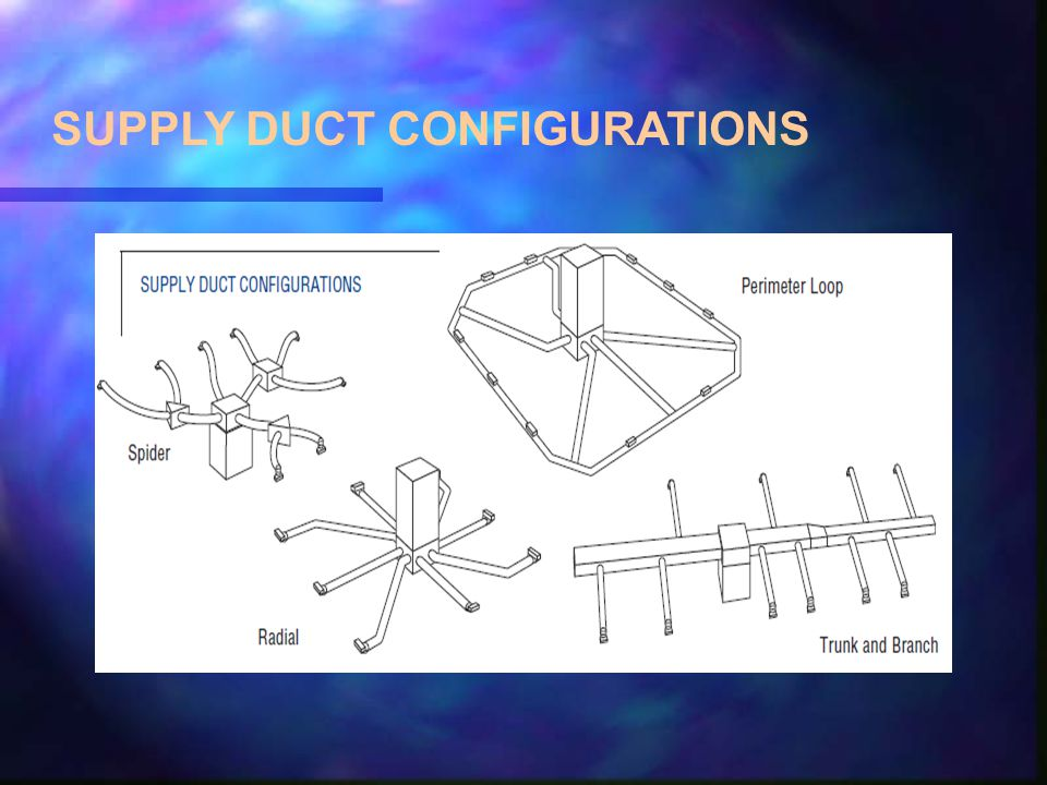 SUPPLY DUCT CONFIGURATIONS
