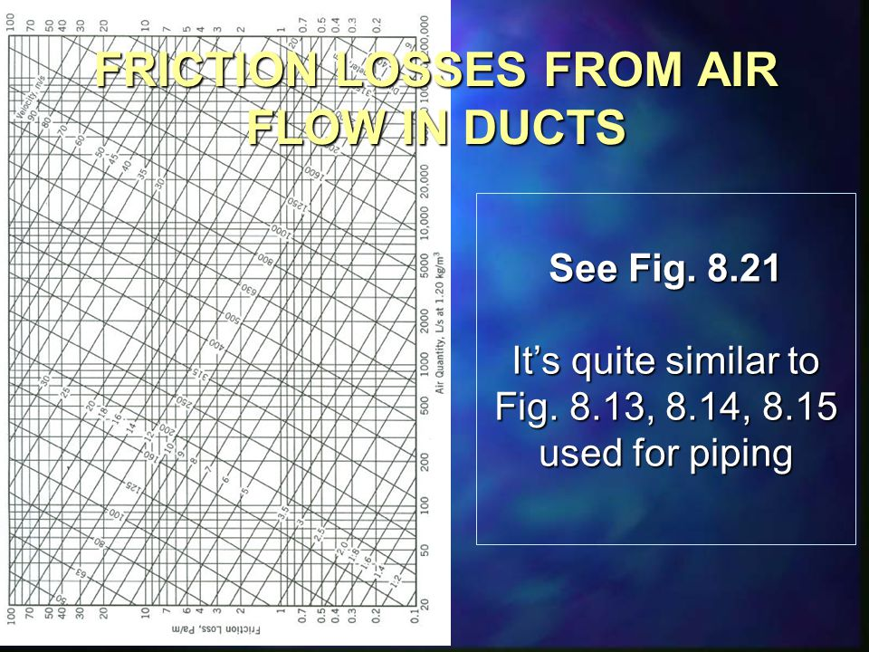 FRICTION LOSSES FROM AIR
