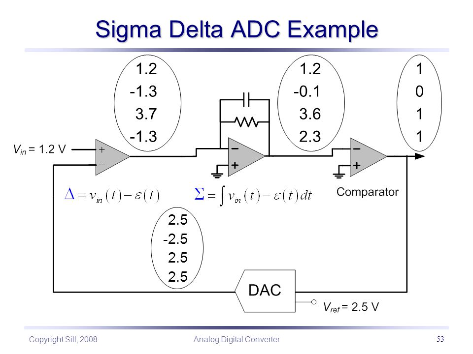 Introduction to Analog-Digital-Converter - ppt download