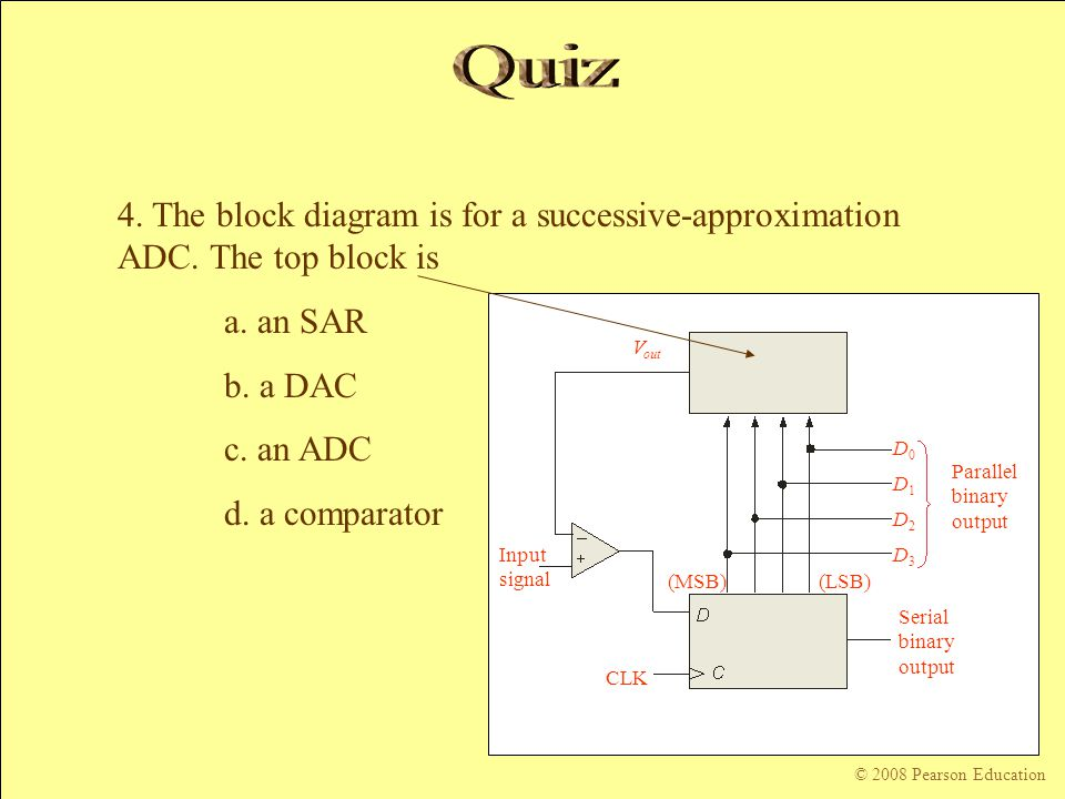Digital fundamentals tenth edition floyd chapter ppt download 27 quiz 4 the block diagram ccuart Gallery