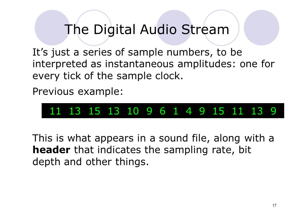The Digital Audio Stream