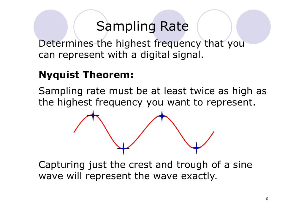 Sampling Rate Determines the highest frequency that you can represent with a digital signal. Nyquist Theorem: