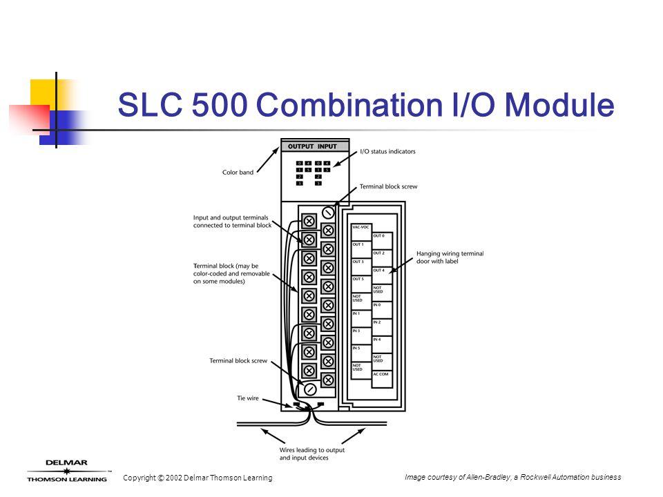 Superb Input Module Wiring Diagram Basic Electronics Wiring Diagram Wiring Digital Resources Helishebarightsorg