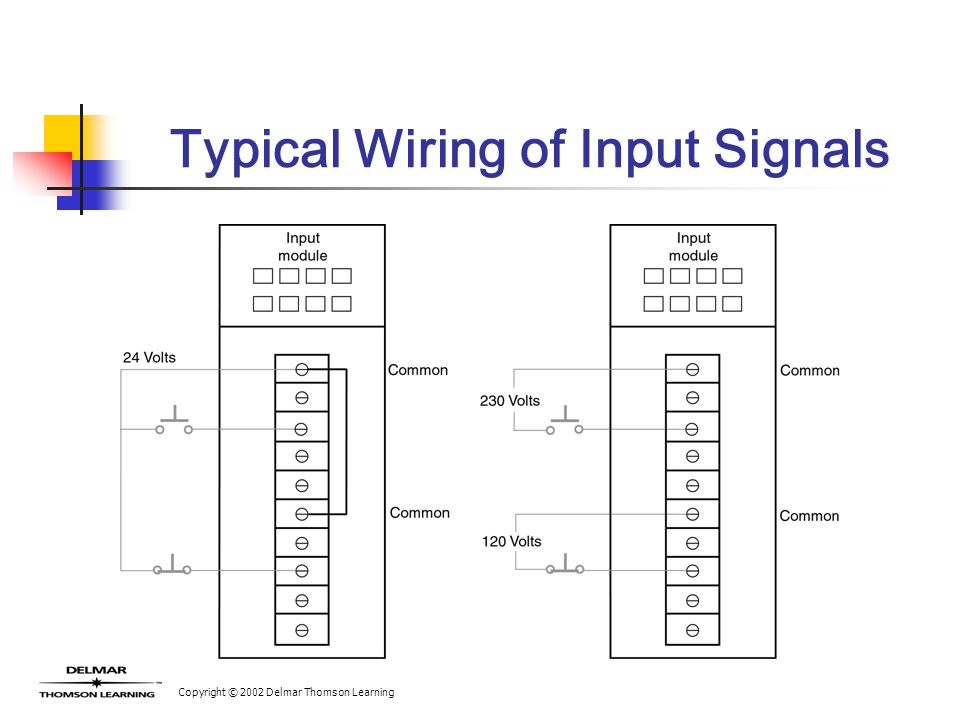 Phenomenal Chapter 7 Input Modules Ppt Video Online Download Wiring Digital Resources Skatpmognl