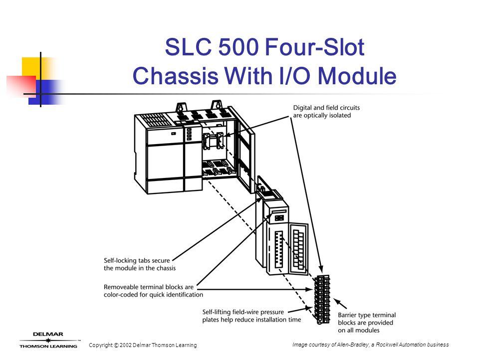 Amazing Slc 500 Wiring Diagram Wiring Diagram Data Schema Wiring 101 Ponolaxxcnl