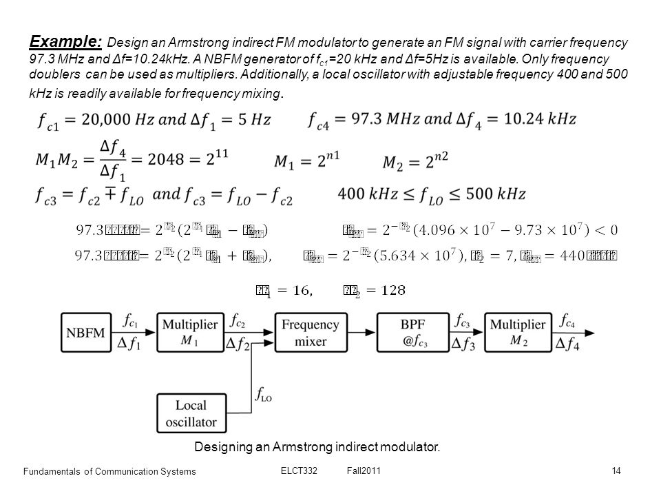 Angle Modulation And Demodulation Ppt Video Online Download