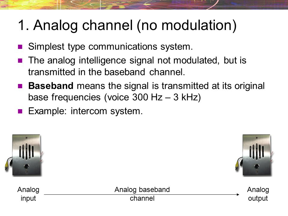 1. Analog channel (no modulation)