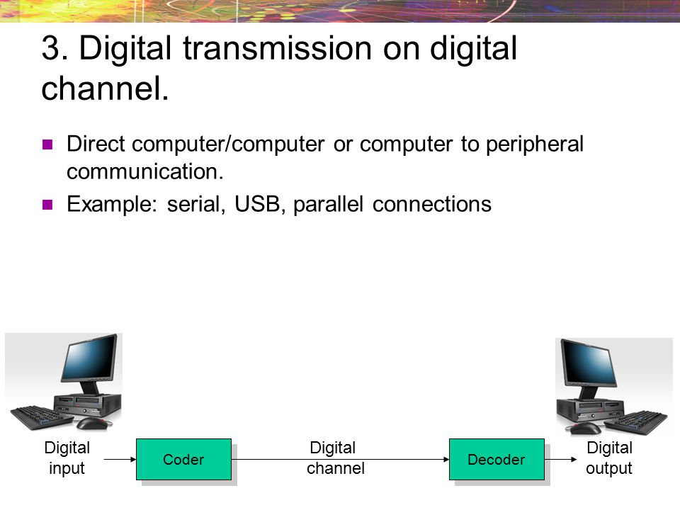3. Digital transmission on digital channel.