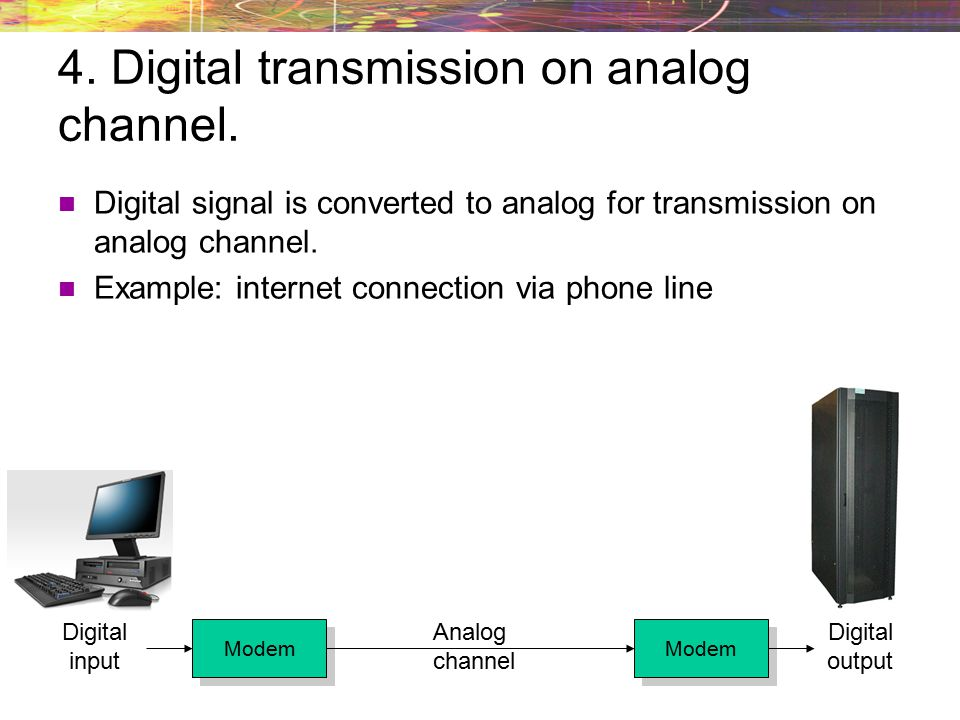 4. Digital transmission on analog channel.
