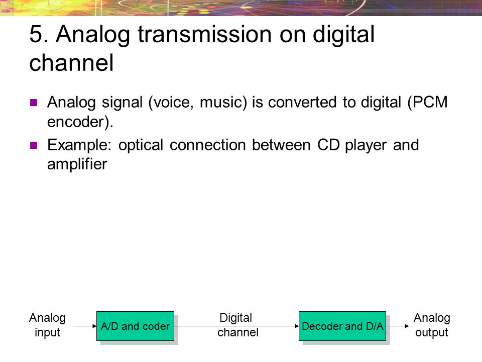 5. Analog transmission on digital channel