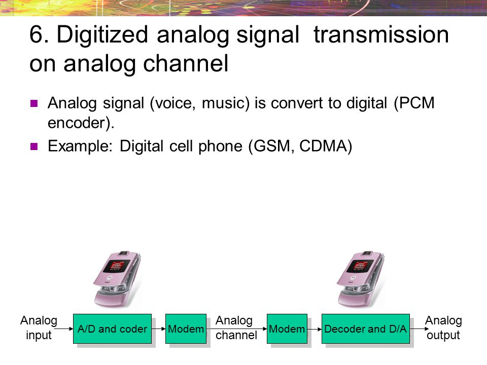 6. Digitized analog signal transmission on analog channel