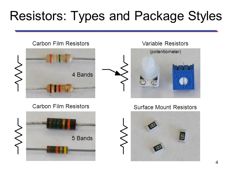 Resistors: Types and Package Styles