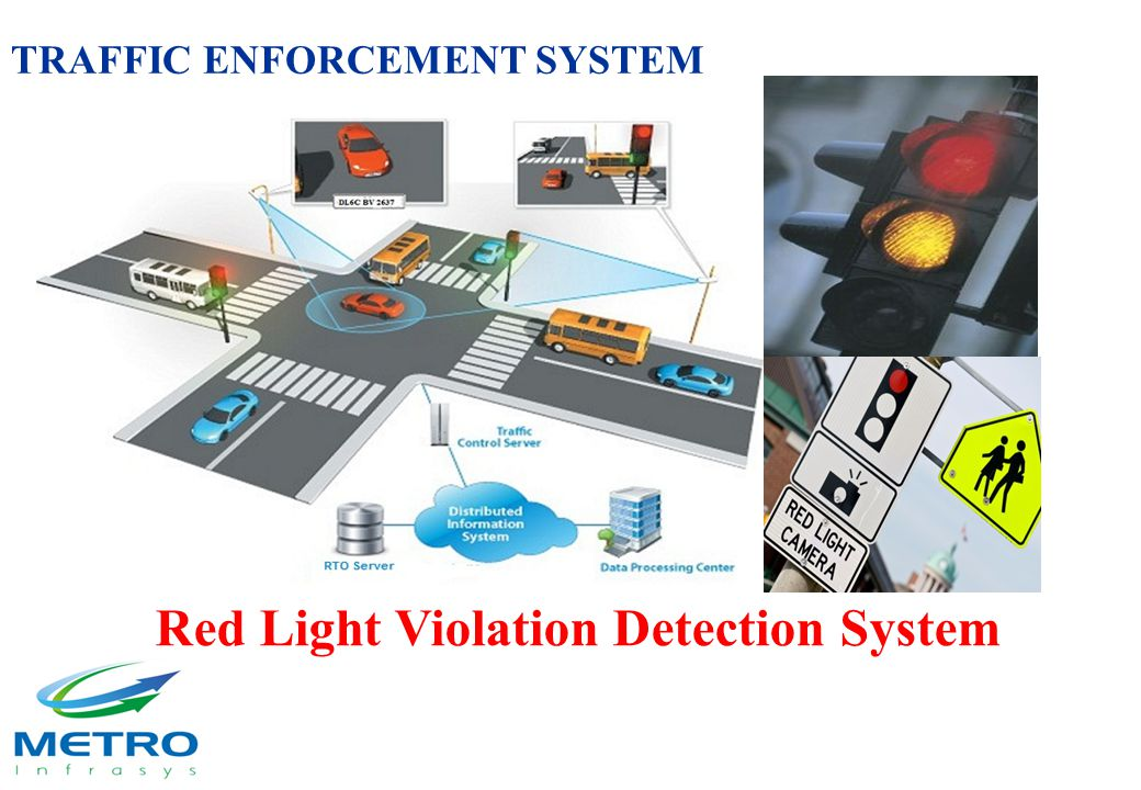 Red Light Violation Detection System