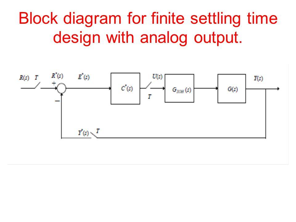 Nice Digital Control System Block Diagram Ornament - Schematic ...