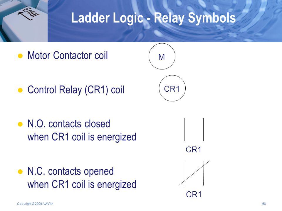 Relay Symbols Electrical Ladder Diagrams Detailed Schematics Diagram