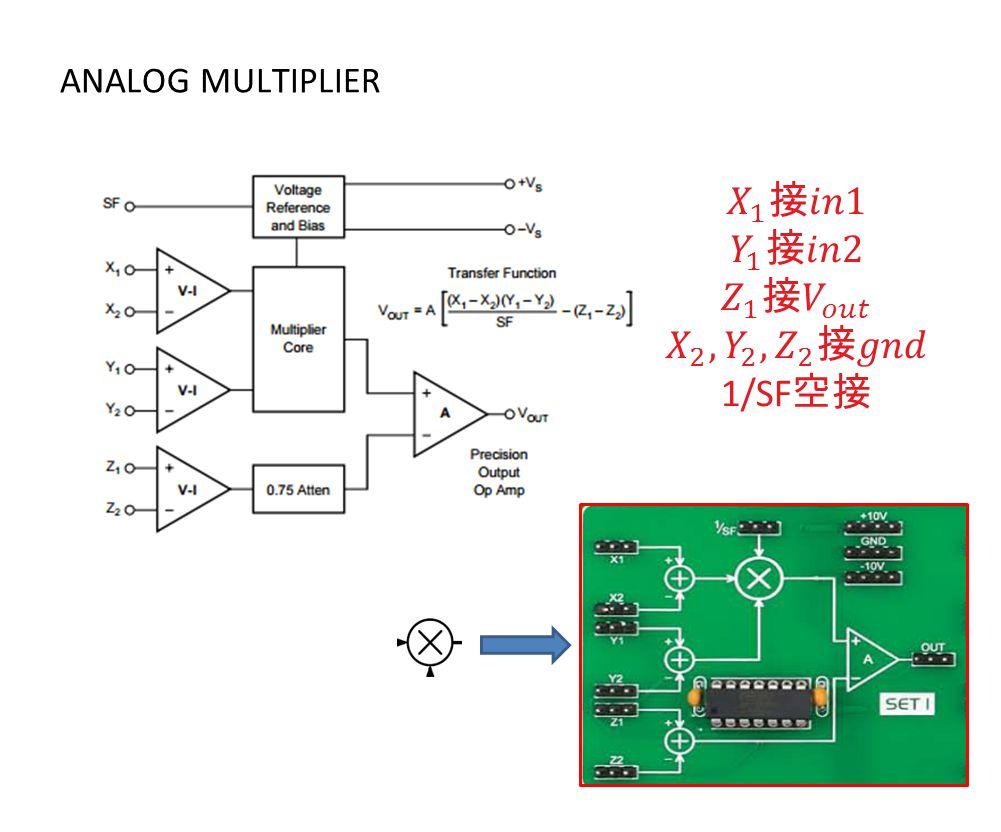 Analog System Lab Kit PRO MANUAL  - ppt video online download