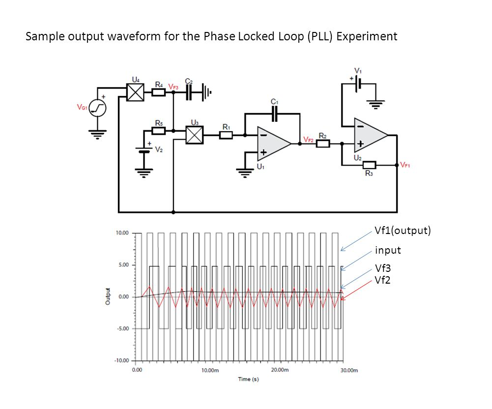Analog System Lab Kit Pro Manual Ppt Video Online Download Phase Locked Loop Pll Operating Principle With Block Diagram Showing Sample Output Waveform For The Experiment