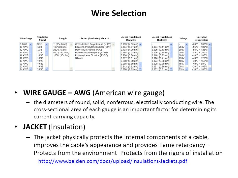 Electronic circuit design and component selection ppt download 10 wire selection wire gauge awg greentooth Gallery