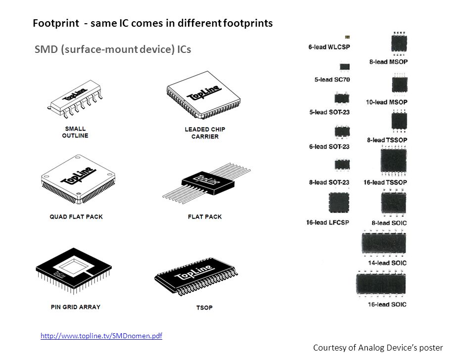 integrated circuit footprints