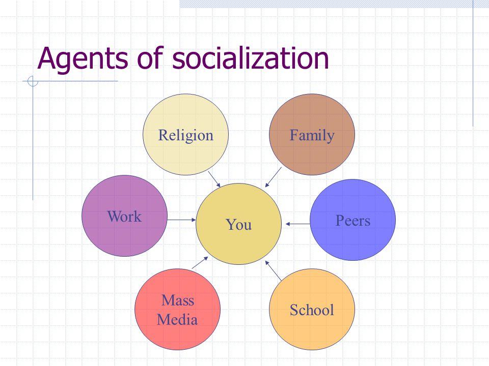 """agents of socialization Agents of socialization are used to describe """"the specific individuals, groups, and institutions that enable socialization to take place"""" some examples of these agents in my life are my family, peer group, and school."""