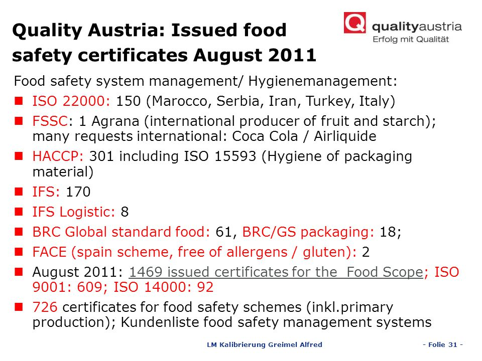 Quality Austria: Issued food safety certificates August 2011