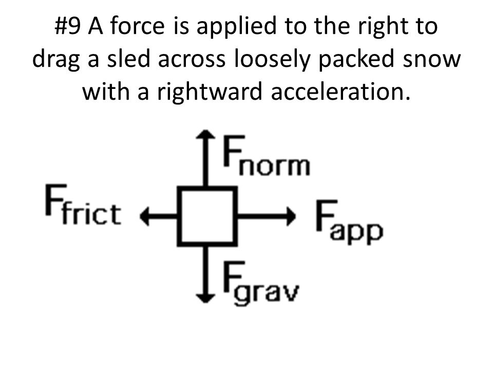 #9 A force is applied to the right to drag a sled across loosely packed snow with a rightward acceleration.