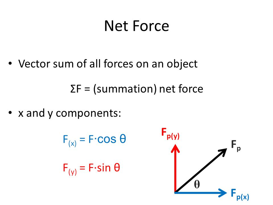 ΣF = (summation) net force